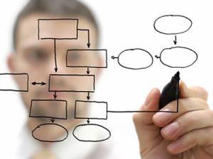 estrategia_redes